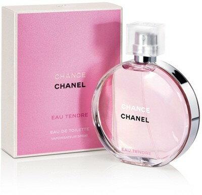 シャネル(CHANEL ) 香水