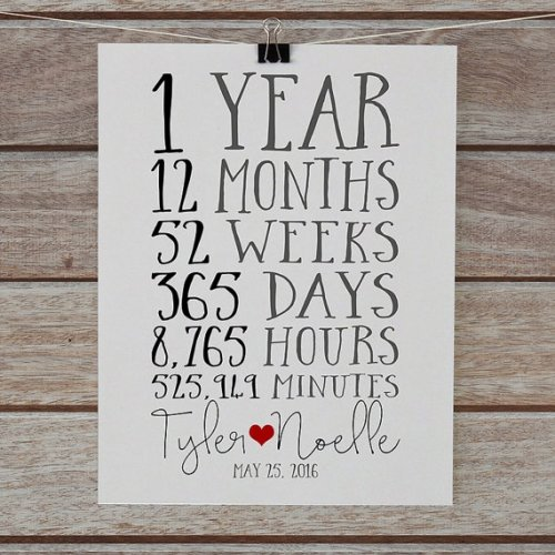 12 Romantic Ideas For 1st Anniversary Gift For Girlfriend 5 Ways