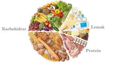 Pilihan 10 Camilan Penambah Berat Badan Yang Sehat Untuk Si Kurus
