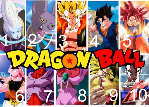 Find His Favourite Dragon Ball Z Character And Get Related Merchandise