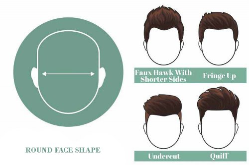 Modern Quiff Or Man Bun 10 Winning Hairstyle For Men With Round Face And Tips To Select One To Suit You 2020
