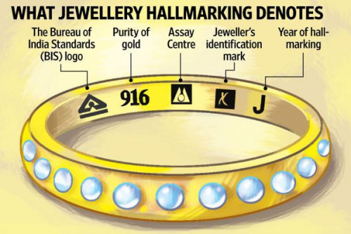 c159733ab If You are Buying Jewellery Online, Check for the Authentication Mark
