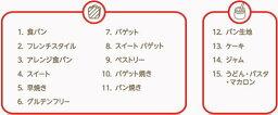 ホームベーカリー 【新品】 ティファール ホームベーカリー 「ブーランジェリー」 バゲット フラットトレイ 1.5斤 PF522170